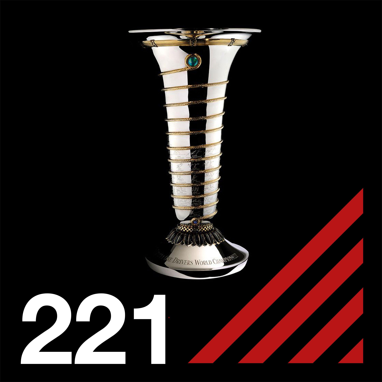 221. Viasat Motors F1-podd – Award season
